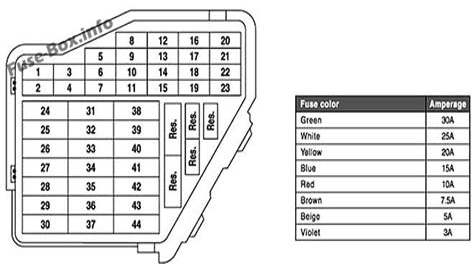 Vw Beetle Fuse Box Diagram Free Download Pdf Epub Ebook