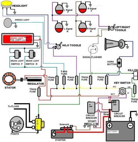 Vw Trike Wiring Diagram (ePUB/PDF) Free