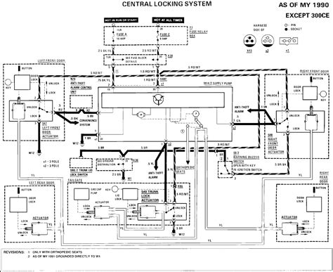 Download W124 Central Locking Wiring Diagram From server3ramd