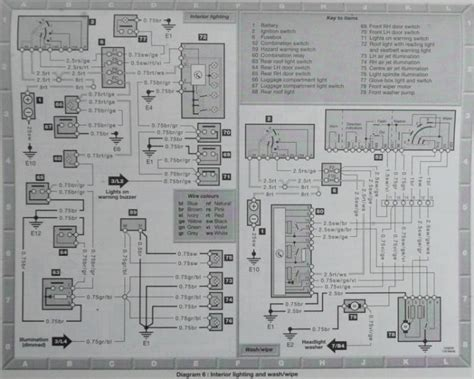 mercedes w wiring diagram images wiring diagram mercedes benz w124 wiring diagram mercedes benz forum