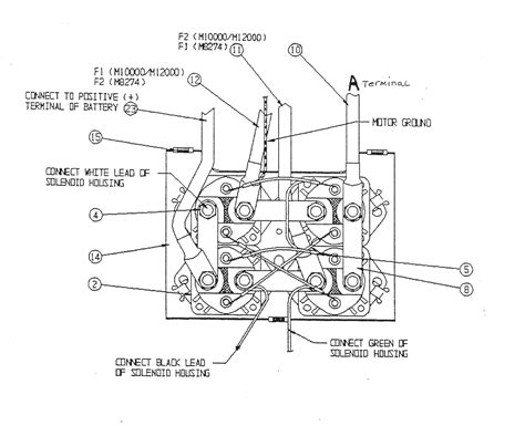 warn wireless remote wiring diagram (epub/pdf)  servis pneumatex