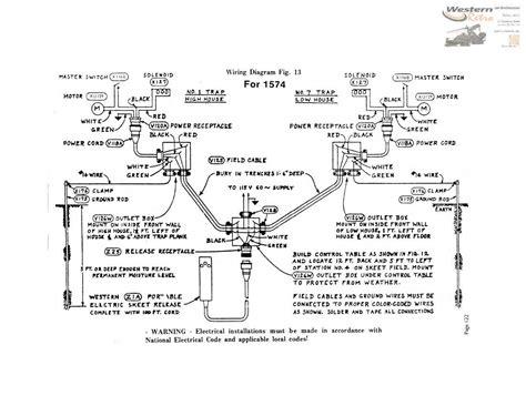 western v snow plow wiring diagram images plow controller pin western v plow wiring diagram mpdtoursamerica
