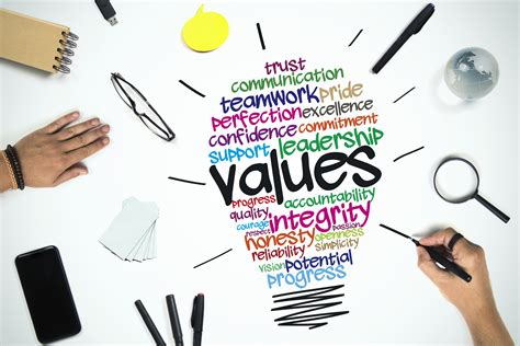 Whats Important Understanding And Working With Values Perspectives