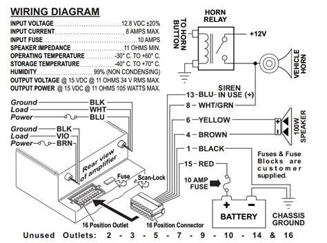 on on a takeuchi wiring diagram