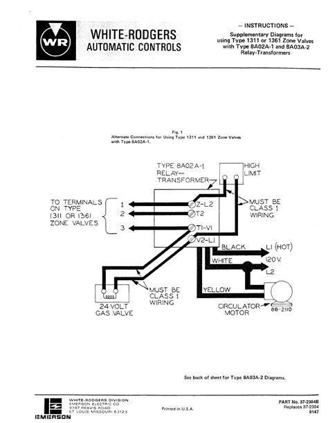 White Rodgers Gas Valve Wiring Diagram (ePUB/PDF) Free on