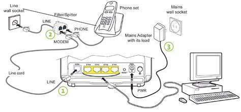 Windstream Modem Wiring Diagram - 100 Amp Fuse Box In House for Wiring  Diagram Schematics | Windstream Modem Wiring Diagram |  | Wiring Diagram Schematics