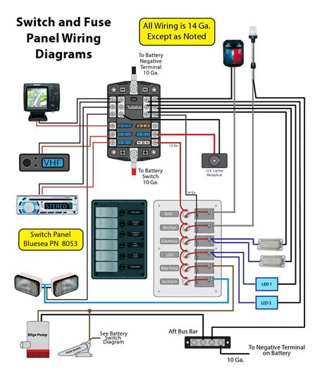 wiring a boat fuse panel