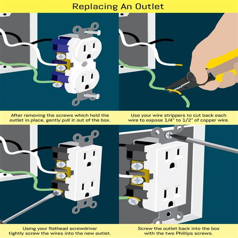 Fabulous Wiring A House Plug Epub Pdf Wiring Digital Resources Dimetprontobusorg
