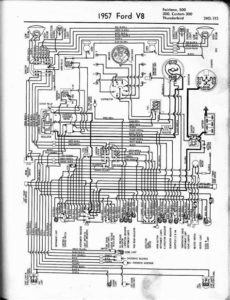 Wiring Diagram 1957 Ford Fairlane (ePUB/PDF)