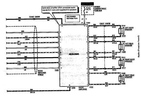 wiring diagram 1994 lincoln town car (epub/pdf) on welding diagram pdf,