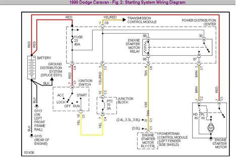Fine Wiring Diagram 1998 Dodge Grand Caravan Epub Pdf Wiring 101 Mecadwellnesstrialsorg