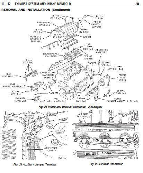 Wondrous Wiring Diagram 2000 Chrysler Cirrus Epub Pdf Wiring 101 Hateforg