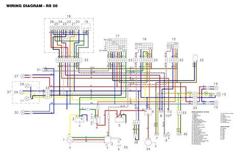 [DIAGRAM_38IU]  Wiring Diagram Aprilia Rx 50 | Aprilia Rx 50 Wiring Diagram |  | pdfbook.ihunsw.edu.au