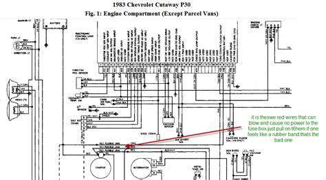 Wiring Diagram Excursion (ePUB/PDF) on