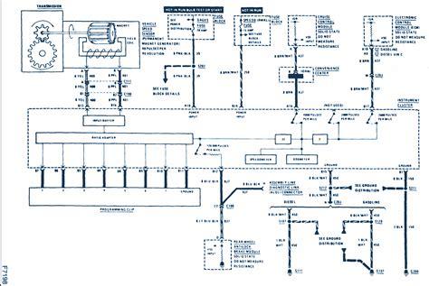 Wiring Diagram For 1988 Chevy Truck (ePUB/PDF) Free