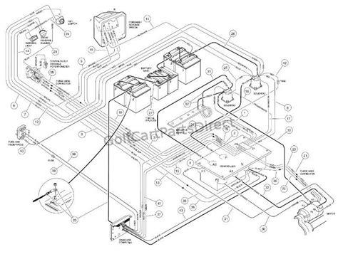 wiring diagram for 1999 48 volt club car