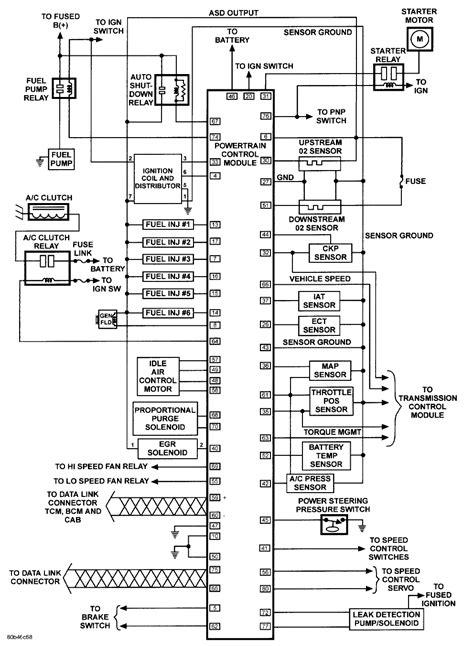wiring diagram for 1999 chrysler sebring dash