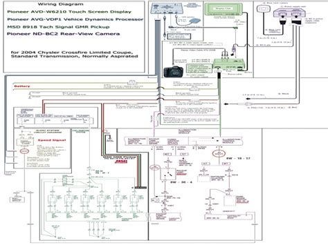 Wiring Diagram For 2004 Chrysler Cirrus (ePUB/PDF) Free