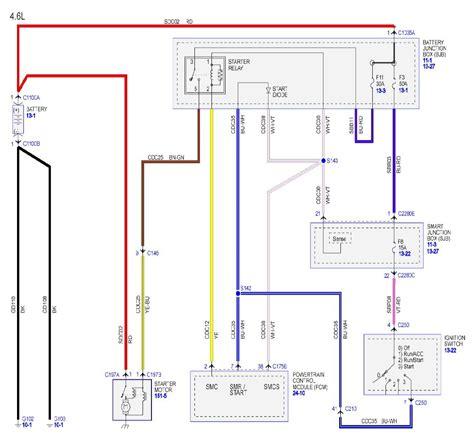 Wiring Diagram Ford Mustang (ePUB/PDF) on