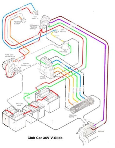 Wiring Diagram For A 36 Volt Ez Go Golf Cart (ePUB/PDF) Free