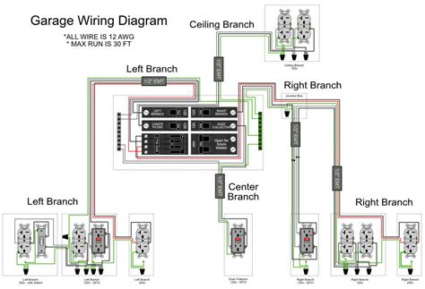 Wiring Diagram For A Garage (ePUB/PDF) Free