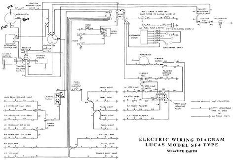 Incredible Wiring Diagram For Ac Cobra Kit Car Epub Pdf Wiring Cloud Hisonuggs Outletorg