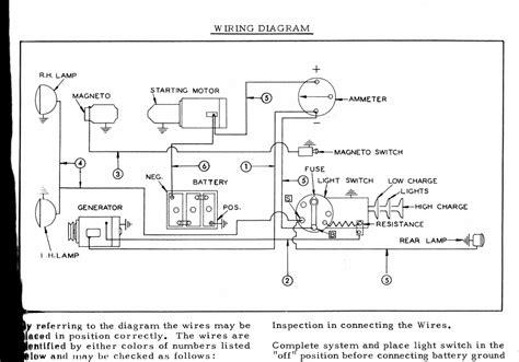 Wiring Diagram For Allis Chalmers D14 (ePUB/PDF) on