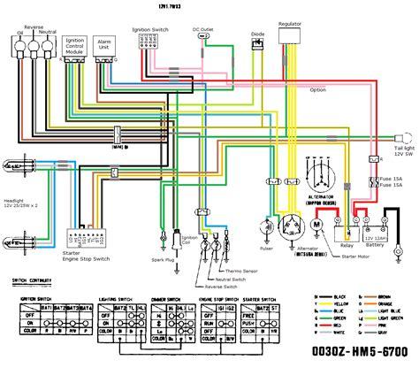 wiring diagram for atv lights