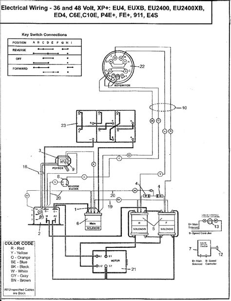 wiring diagram for columbia 36 volt golf cart free