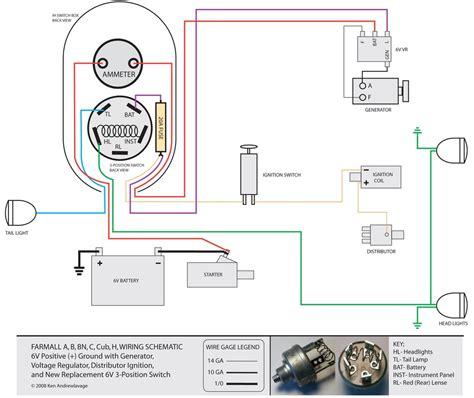 Wiring Diagram For Farmall M Tractor (ePUB/PDF) Free