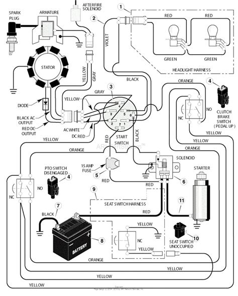 wiring diagram for husqvarna yth2348 lawn tractor