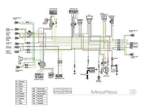 wiring diagram for lifan 190fdb