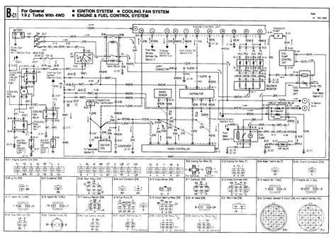 [SCHEMATICS_48DE]  Wiring Diagram For Mazda Bongo | Mazda E2200 Wiring Diagram |  | pdfbook.ihunsw.edu.au