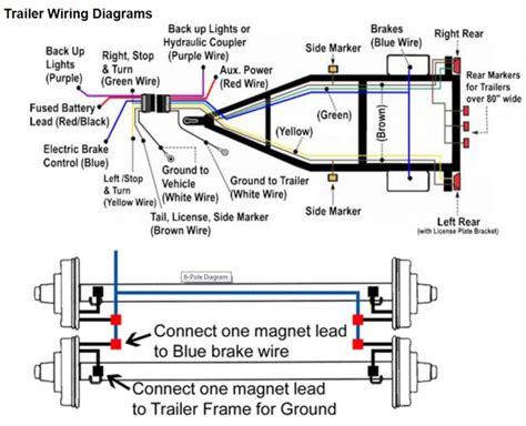wiring diagram for trailer brake away