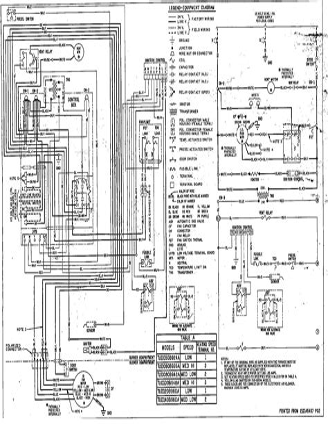 Wiring Diagram For Trane Gas Heater (ePUB/PDF) on