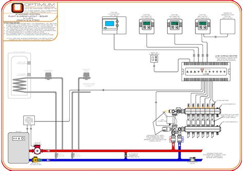 Wiring Diagram For Uponor Underfloor Heating (ePUB/PDF) on