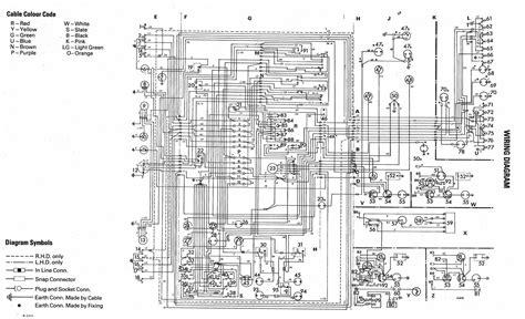 Wiring Diagram For Vw Golf Mk1 (ePUB/PDF) Free