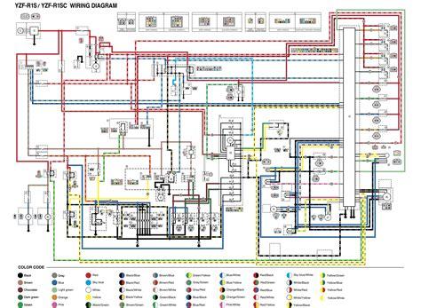 Wiring Diagram For Yamaha Rhino (ePUB/PDF) on