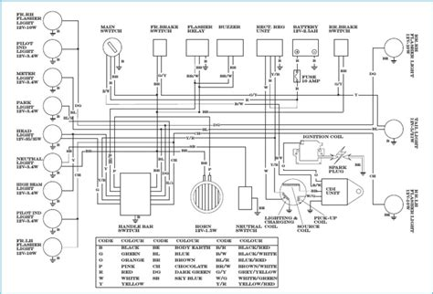 yamaha xt200 wiring diagram wiring diagram for yamaha rx 50 wiring diagram data  wiring diagram for yamaha rx 50