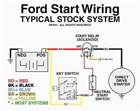 Wiring Diagram Free Sb70 (ePUB/PDF) Free
