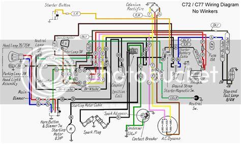 Wiring Diagram Honda Cl70 (ePUB/PDF)