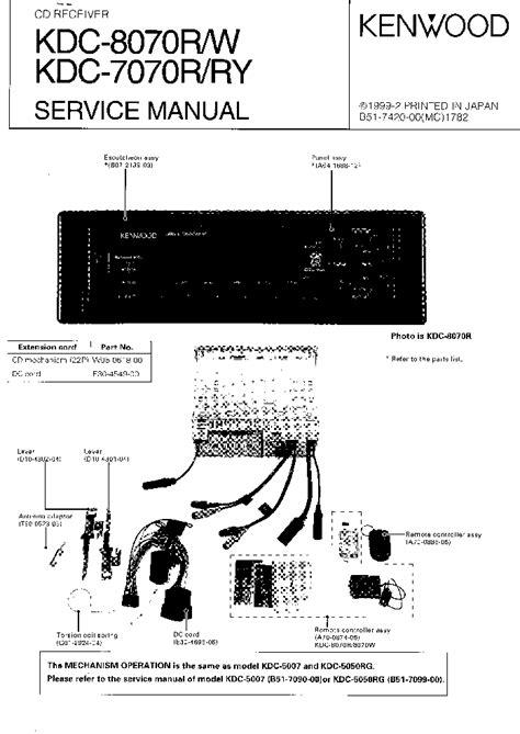 Wiring Diagram Kenwood Kdc 7070r (PDF files/ePubs) on