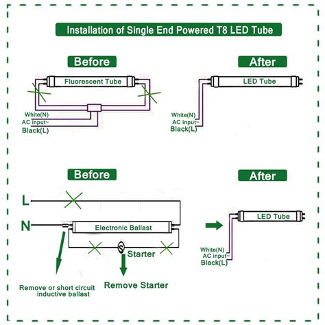 wiring diagram led fluorescent replacement bulb
