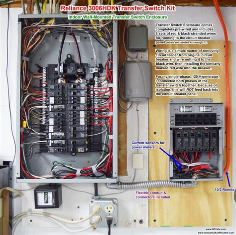 Marvelous Wiring Diagram Main Box Epub Pdf Wiring 101 Tzicihahutechinfo