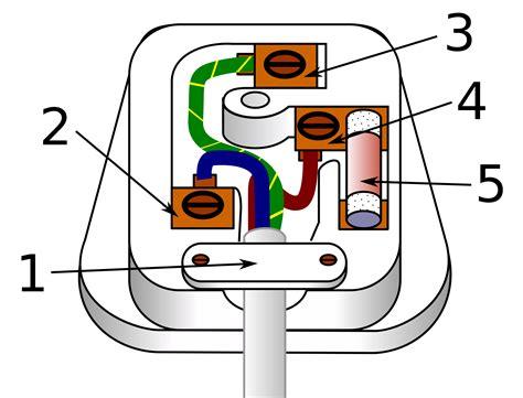 Wiring Diagram Plug (ePUB/PDF) Free
