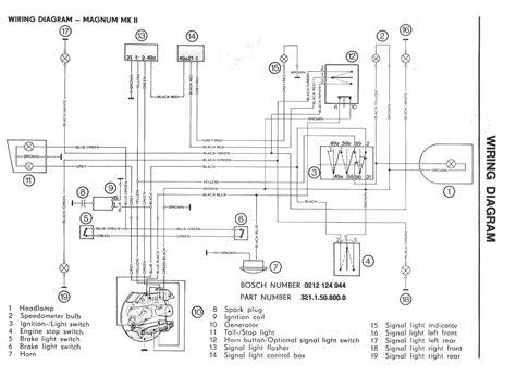 wiring diagram puch magnum epub pdf wiring diagram puch magnum