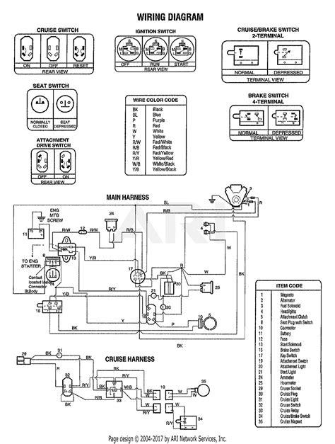 Wiring Diagram Troy Bilt Bronco Riding Mower (ePUB/PDF) Free