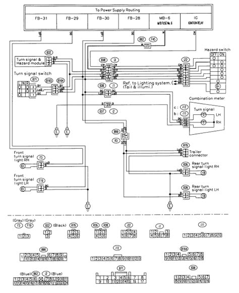 wiring diagrams for 1999 forester