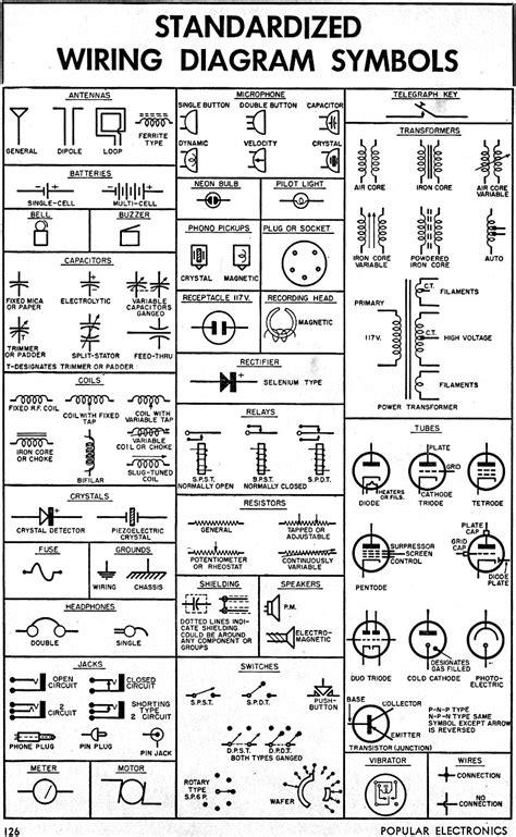 Wiring Diagrams Symbols (ePUB/PDF) Free