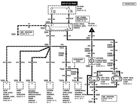 Wiring For 1998 Ford Ranger Dome Light (ePUB/PDF)